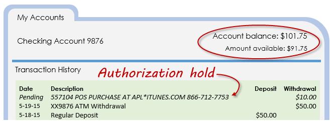 authorization_hold_image