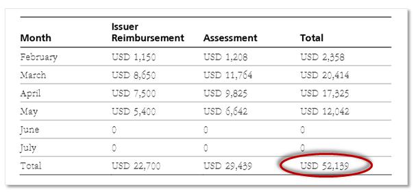 mastercard_fees