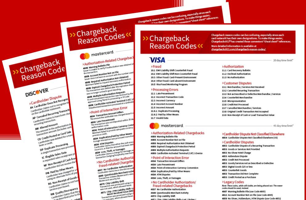 Chargeback Reason Codes Cheat Sheets