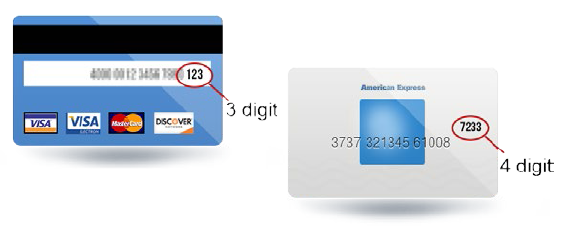 For MasterCard, Visa, and Discover cards, the security code is the three-digit code located on the back of the card. For American Express cards, it's the four-digit code located on the right side of the front of the card.