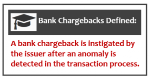 bank_chargebacks_defined
