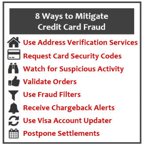 mitigate_credit_card_fraud