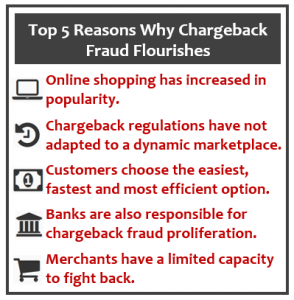 what_is_chargeback_fraud