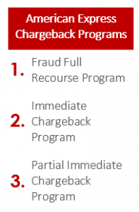 american_express_chargeback_programs