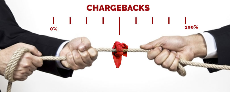 managing merchant chargebacks