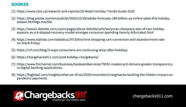 Holiday Roundup Infographic by Chargebacks911
